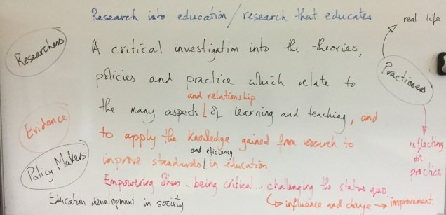 what-is-educational-research